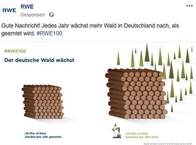 Grafik mit zwei Holzstapeln, die belegen sollen, dass in Deutschland mehr Wald nachwächst als abgeholzt wird.
