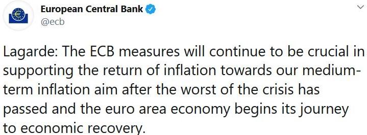 Tweet der Europäischen Zentralbank mit dem Ziel der Inflationserhöhung.