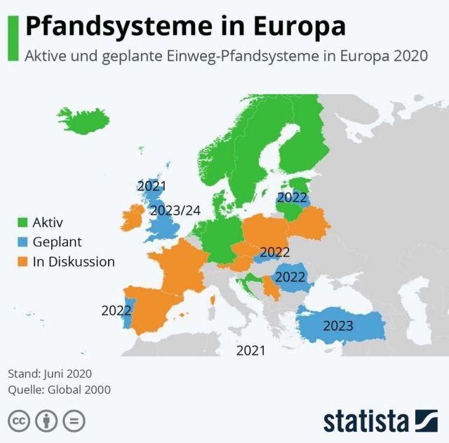 Jarte Europas. Deutlich erkennbar, dass nur wenige Staaten über ein Pfandsystem für PET-Flaschen verfügen.