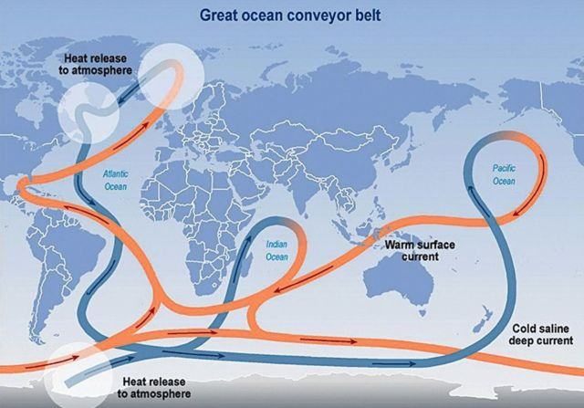 Stilisierte Weltkarte mit den eingezeichneten übergreifenden Meeresströmungen in blau und rot.